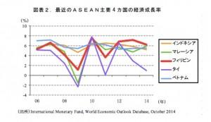 www_murc_jp_thinktank_economy_analysis_research_report_150317_pdf
